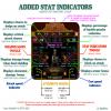 pet stat indicators.jpg